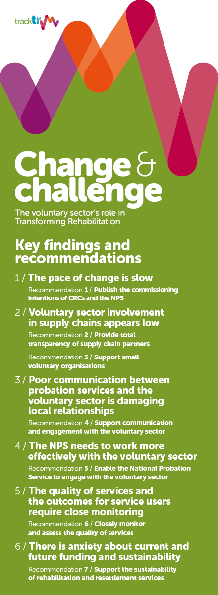 Change & Challenge - Key findings