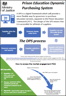 MoJ DPS supplier leaflet thumbnail