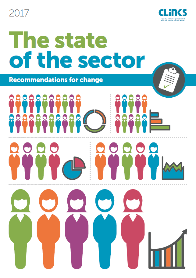 The state of the sector: Recommendations for change
